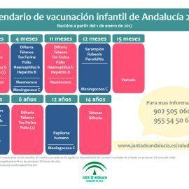 Calendario vacunal en Andalucía