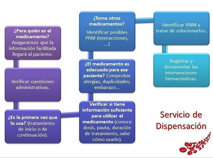 atencion-farmaceutica-2