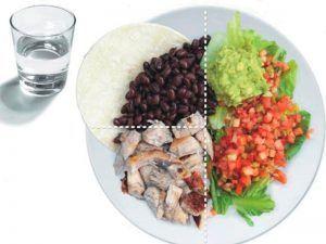 Preguntas frecuentes de Farmacia alimentos-diabetes-300x225